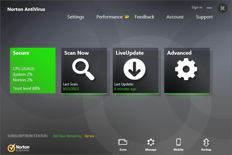 Norton Antivirus 2014 test