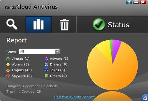 Panda Security Cloud Antivirus FREE