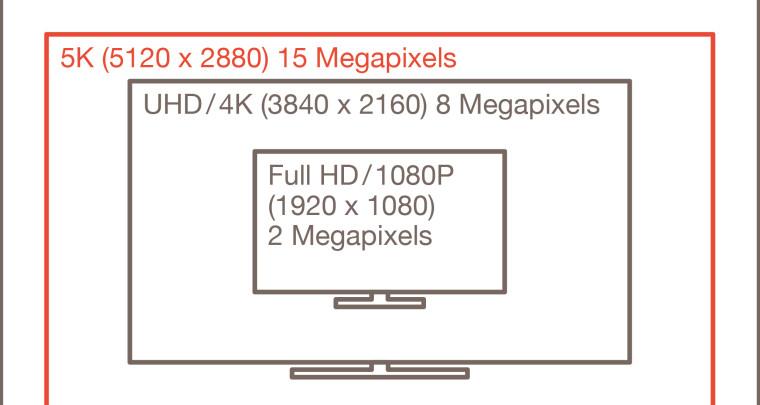 DisplayPort 1.3