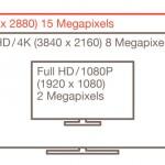 DisplayPort 1.3 détails annoncé